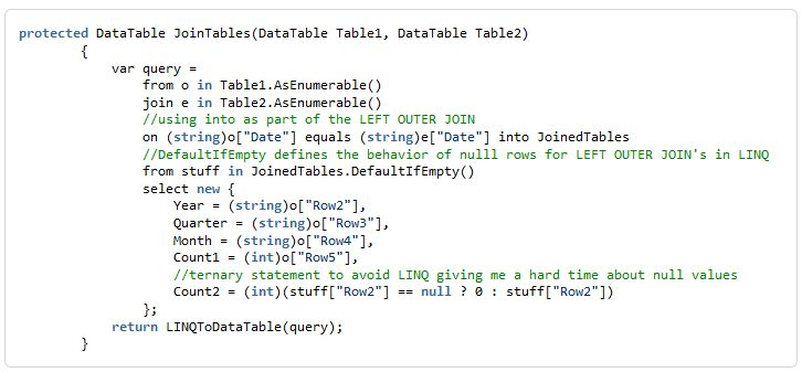 Joining DataTables in LINQ | SoftArtisans