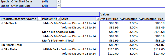 PivotTable with Classic Layout enabled - available in 8.6